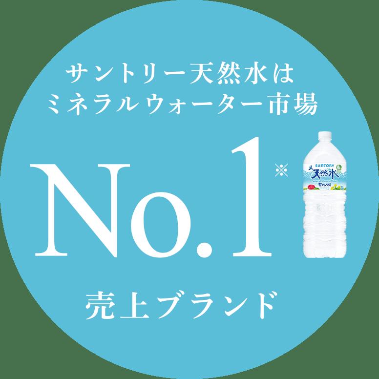 サントリー天然水はミネラルウォーター市場 No.1※ 売上ブランド